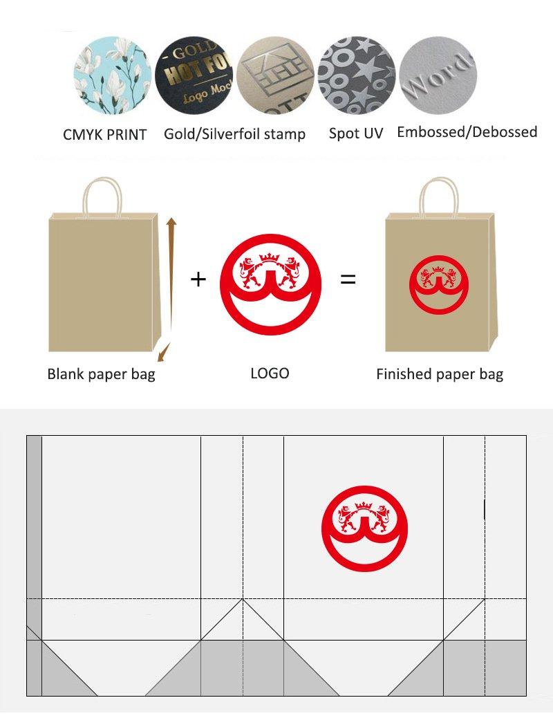 Paper bag customization