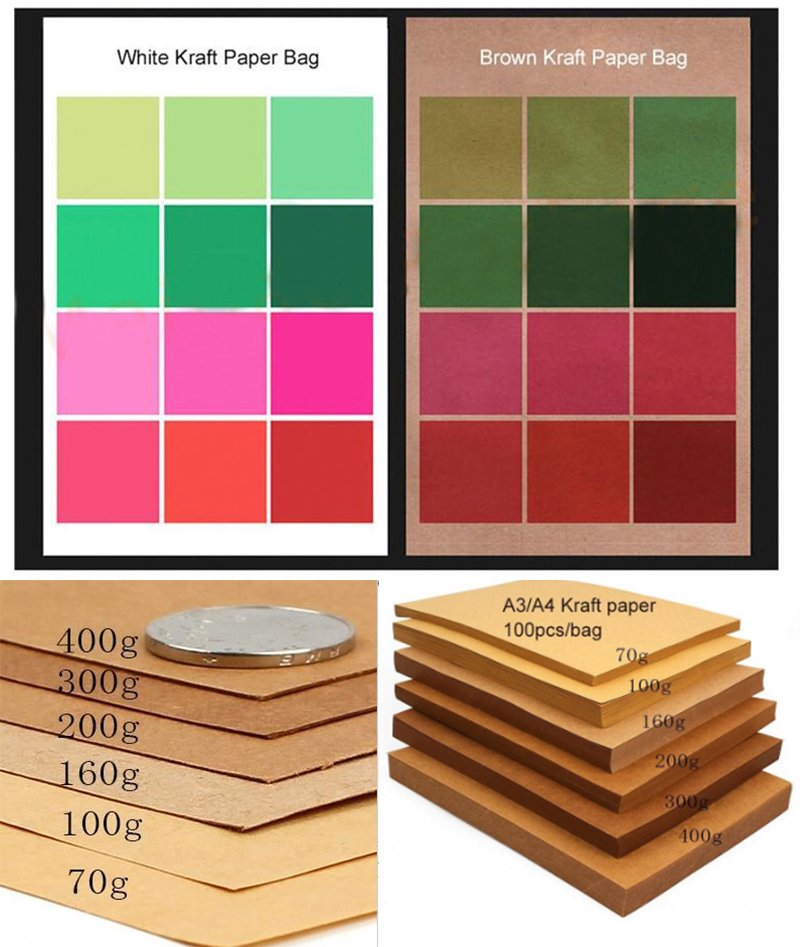 Kraft paper printing and thickness