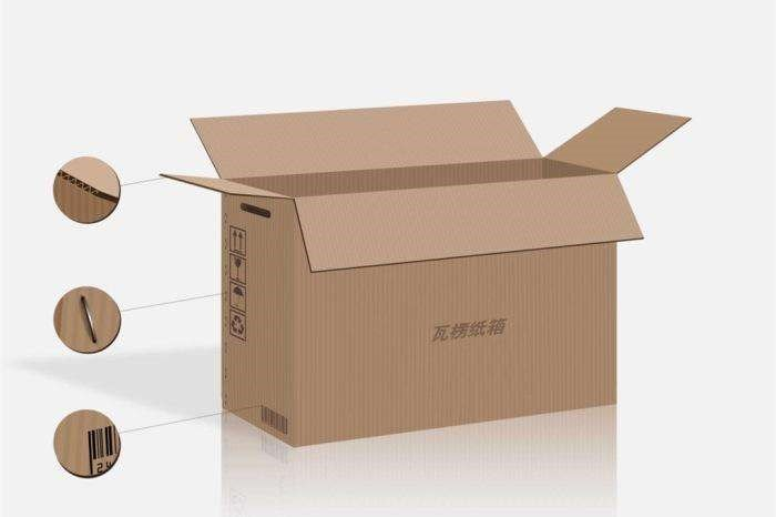 thickness of AB corrugated box